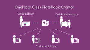 Onenote Class Notebook – den bedste del af O365 til undervisning